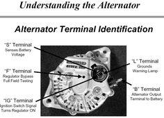 [SCHEMATICS_49CH]  TB_4808] Alternator Wiring Diagram Also Denso Alternator Wiring Diagram  Schematic Wiring | Denso Alternator Wiring Jeep |  | Sequ Xeira Xeira Mohammedshrine Librar Wiring 101