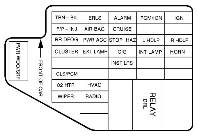 Fabulous 99 Cavalier Wiring Diagram Basic Electronics Wiring Diagram Wiring Cloud Hemtshollocom