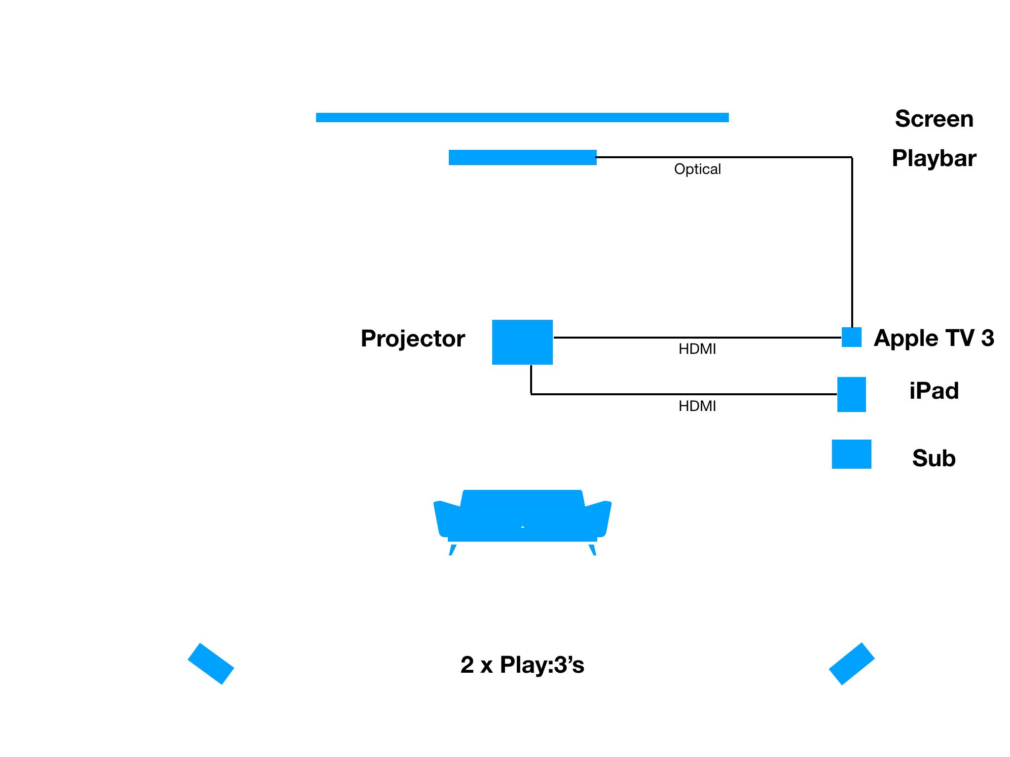 hdmi surround sound wiring diagram home theater hdmi wiring diagram wiring diagram data  home theater hdmi wiring diagram