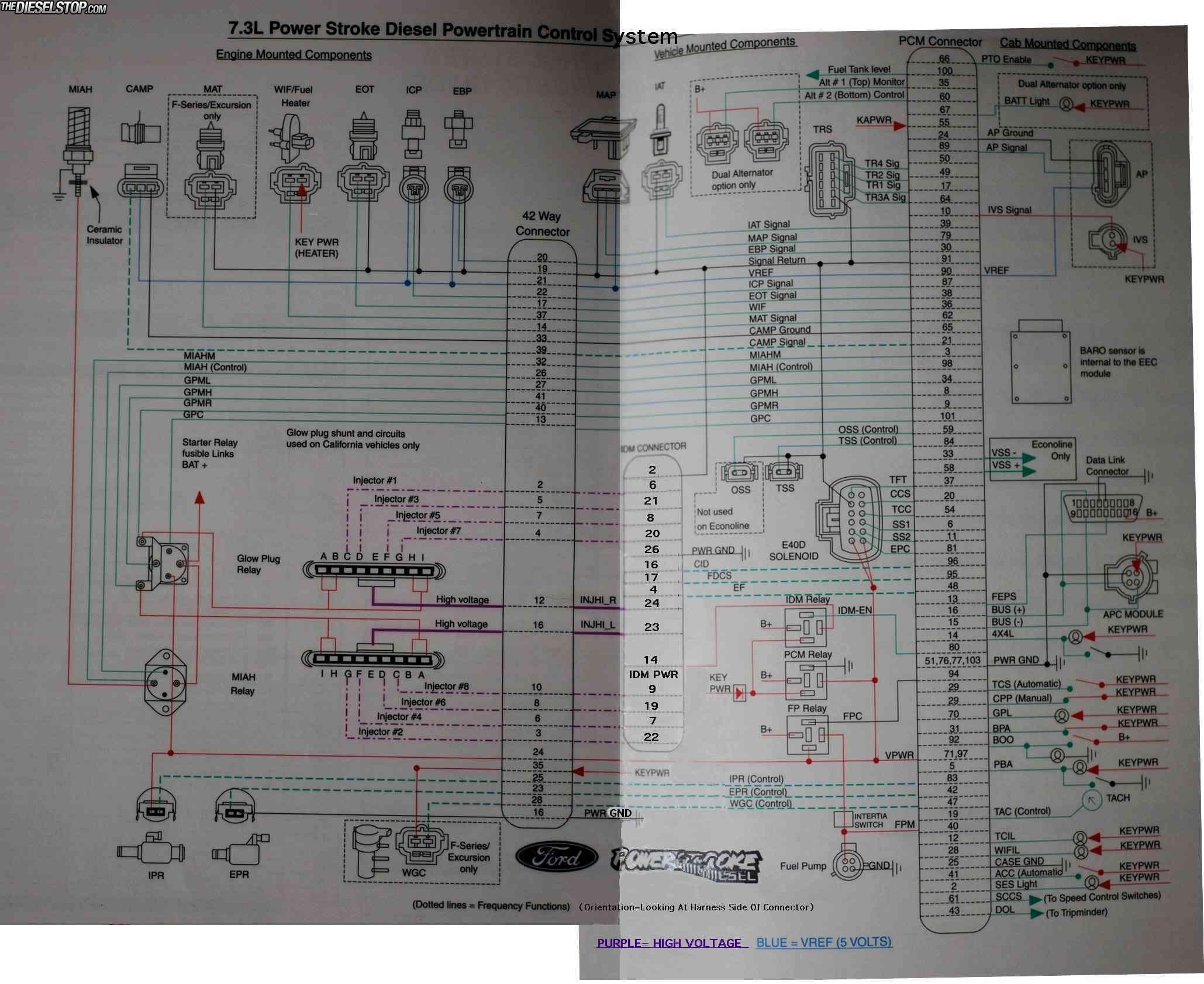 Pleasant 73 Powerstroke Diesel Engine Diagram Standard Electrical Wiring Wiring Cloud Mousmenurrecoveryedborg