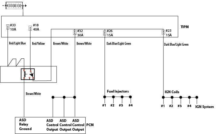 ED_4678] Wiring Diagram Starter Compass Schematic WiringNizat Grebs Inrebe Epete Exmet Mohammedshrine Librar Wiring 101