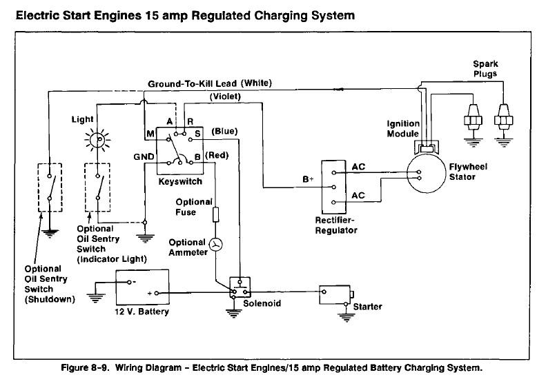 kk0150 cub cadet wiring diagram for 1100 wiring diagram