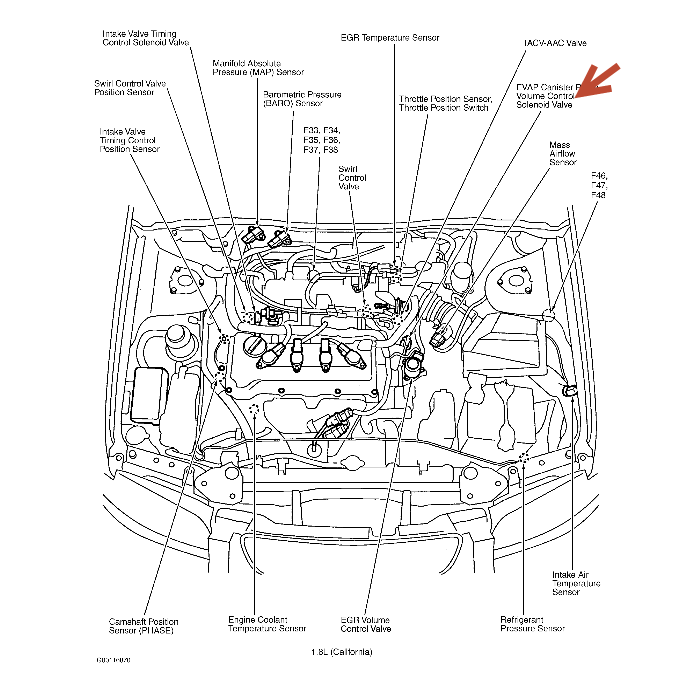 Nissan Sentra 2001 Gxe Engine Diagram   2001 Nissan Sentra