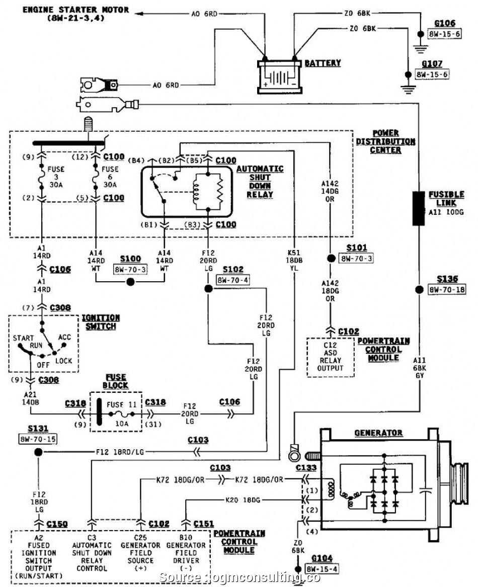 Jeep Yj Alternator Wiring Diagram - 1993 Plymouth Sundance Wiring Harness -  light-switch.yenpancane.jeanjaures37.fr | 92 Wrangler Alternator Wiring Harness |  | Wiring Diagram Resource
