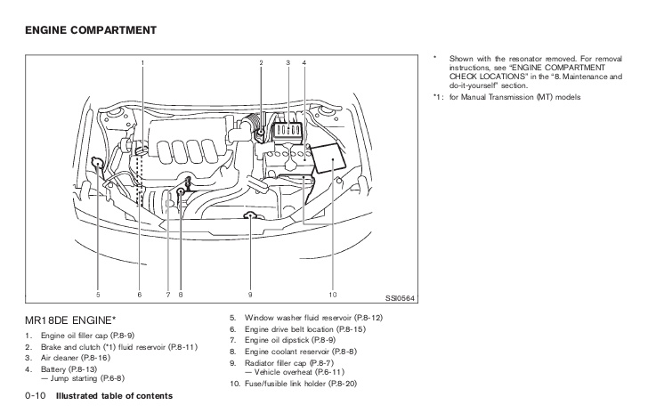 2010 nissan cube engine diagram - wiring diagram suit-spark -  suit-spark.atlanticsport.it  atlantic sport