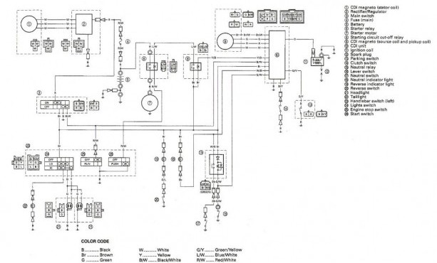 2011 Dodge Dakota Wiring Diagram Wiring Diagram Engine Engine Graniantichiumbri It