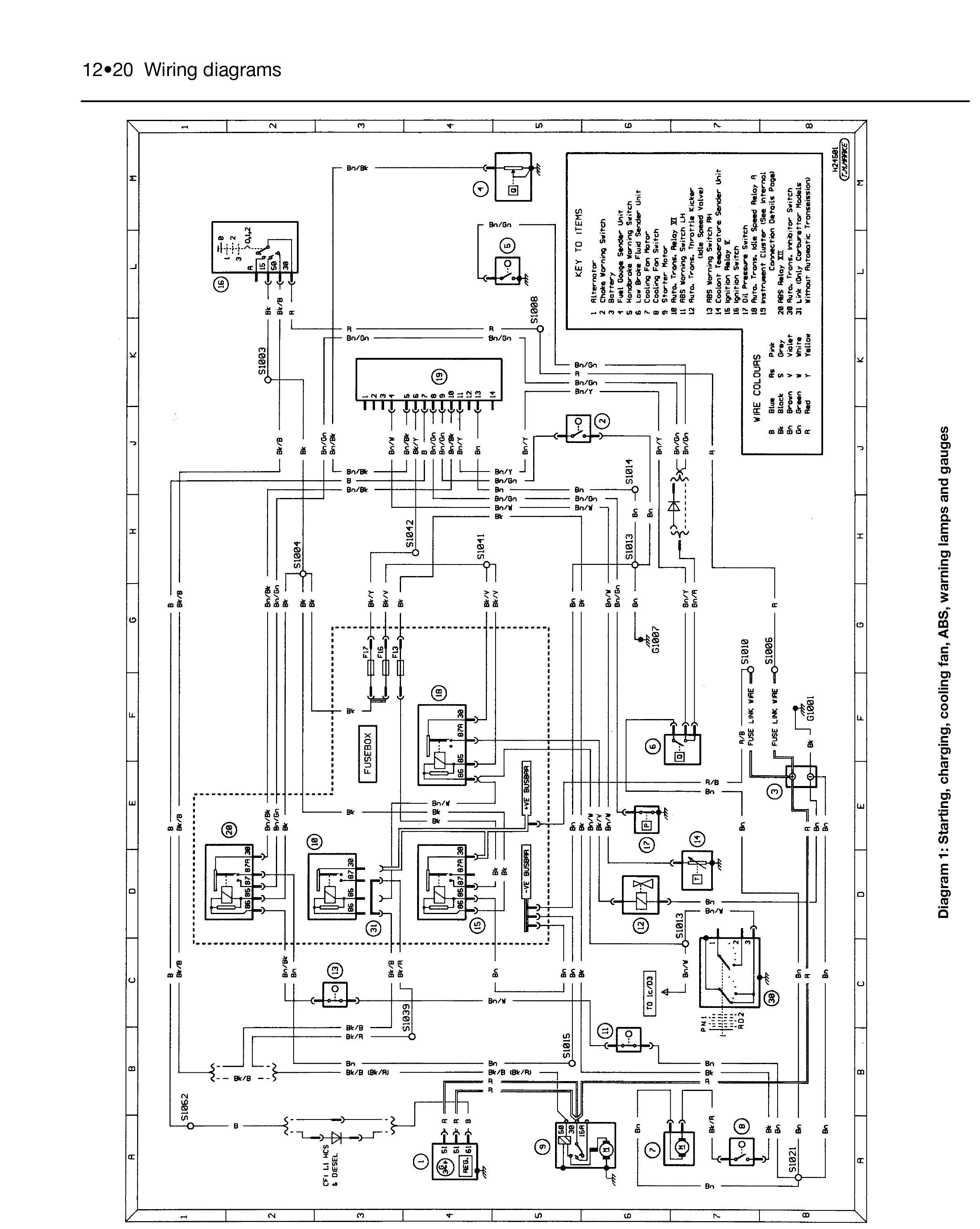 [DIAGRAM_38ZD]  VD_6483] Ford Fiesta Mk5 Wiring Diagram Wiring Diagram Download Diagram | Ford Mondeo Wiring Diagram Pdf |  | Ical Gram Botse Itis Viewor Mohammedshrine Librar Wiring 101