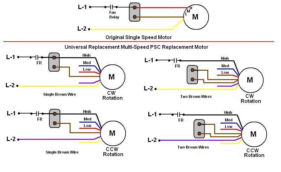 Surprising Furnace Motor Wiring Wiring Diagram Wiring Cloud Inklaidewilluminateatxorg