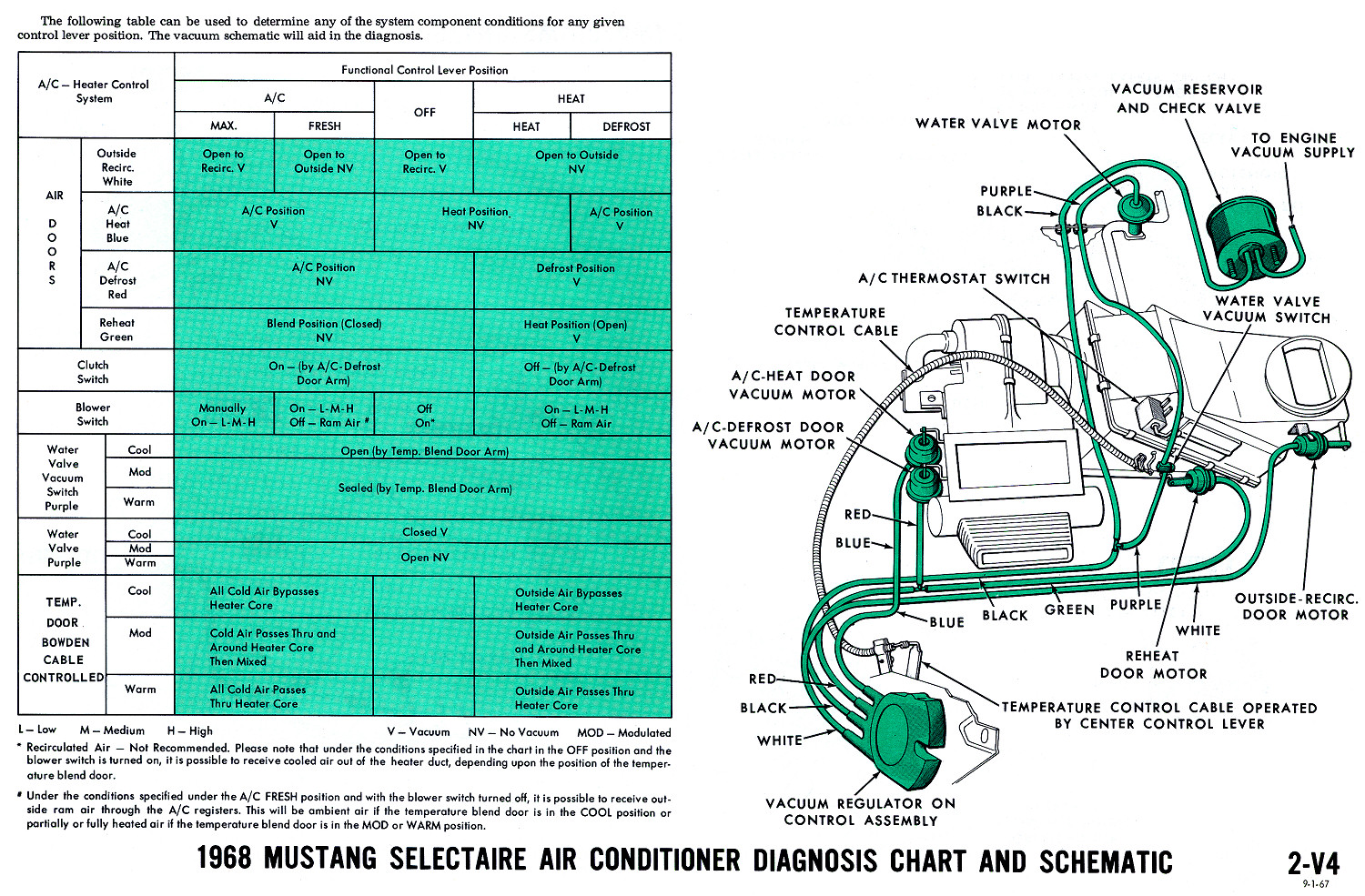 No 6718 Wiring Diagram Moreover 1967 Ford Mustang Wiring Diagram Also 1968 Schematic Wiring