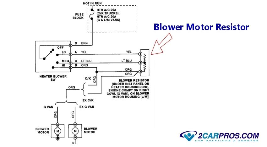 Remarkable Furnace Switch Wiring Basic Electronics Wiring Diagram Wiring Cloud Vieworaidewilluminateatxorg