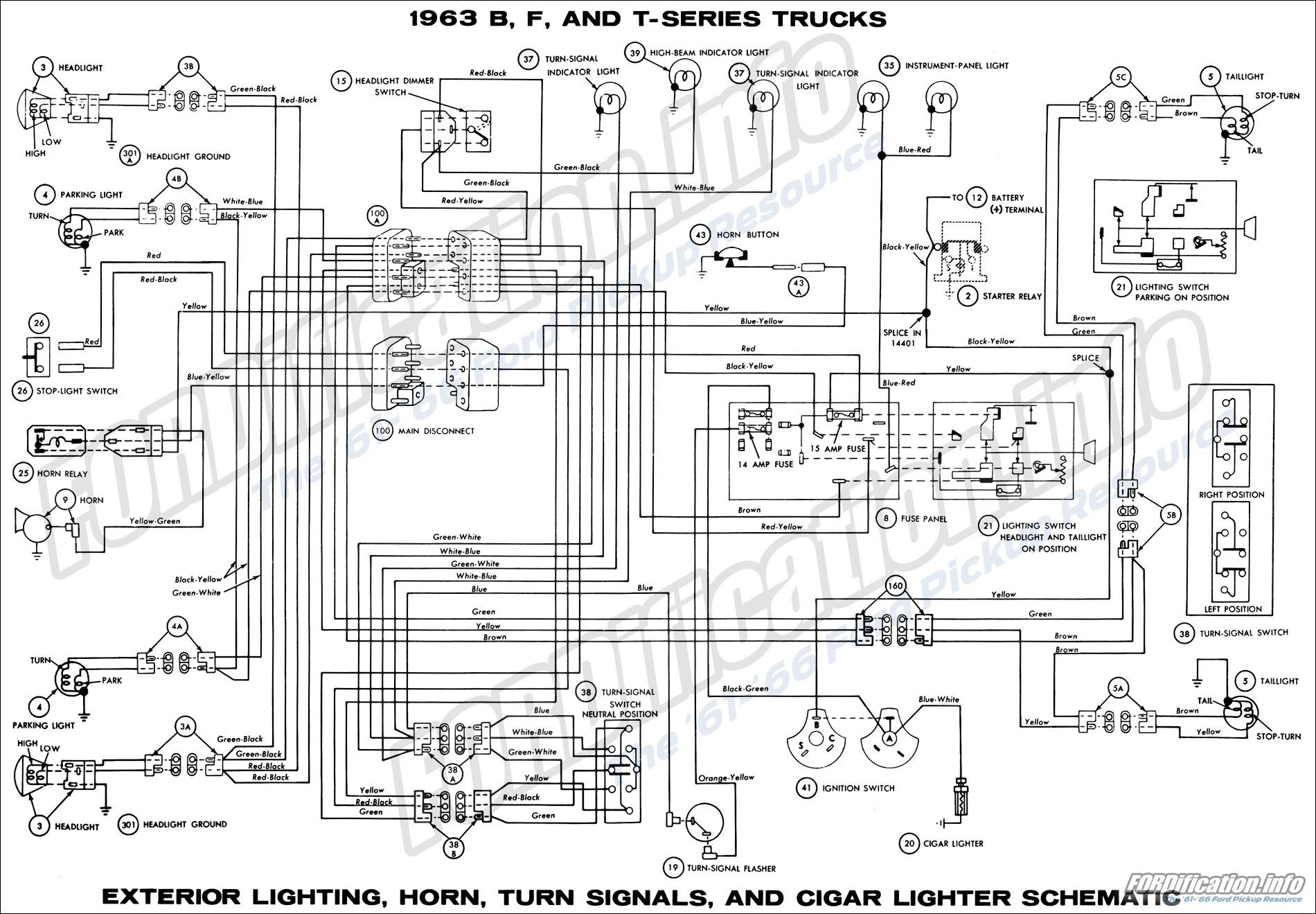 Ford Van Turn Signal Wire Diagram -96 F350 Fuse Diagram | Begeboy Wiring  Diagram SourceBegeboy Wiring Diagram Source