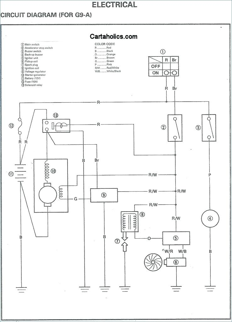 Outstanding Vw Golf Fuel Pump Wire Diagram Lochtygarage Com Wiring Cloud Monangrecoveryedborg