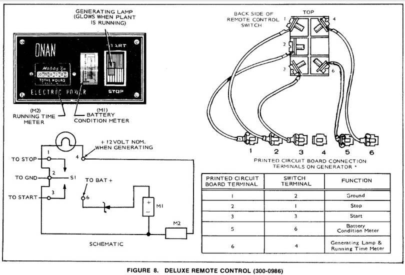 KY_8653] 5 Hgjab Onan Generator Wiring Diagram Wiring DiagramHeli Staix Bachi Osuri Omen Push Over Cajos Kicep Zidur Opein  Mohammedshrine Librar Wiring 101