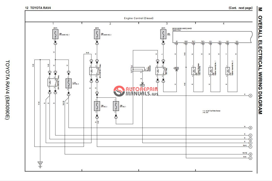 Phenomenal Wiring Diagram For Radio 1998 Toyota Rav 4 Wiring Diagrams Wiring Wiring Cloud Eachirenstrafr09Org