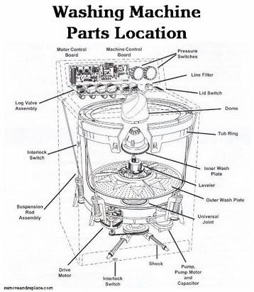 Admiral Washing Machine Wiring Diagram Mercedes Benz Slk 230 Fuse Box Tomosa35 Jeep Wrangler Waystar Fr