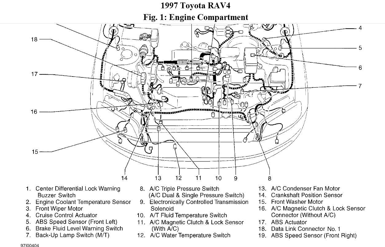 [SCHEMATICS_48EU]  TD_6587] Engine Diagram For Rav4 1999 Download Diagram | 2007 Rav4 Engine Diagram |  | Alypt Wigeg Mohammedshrine Librar Wiring 101