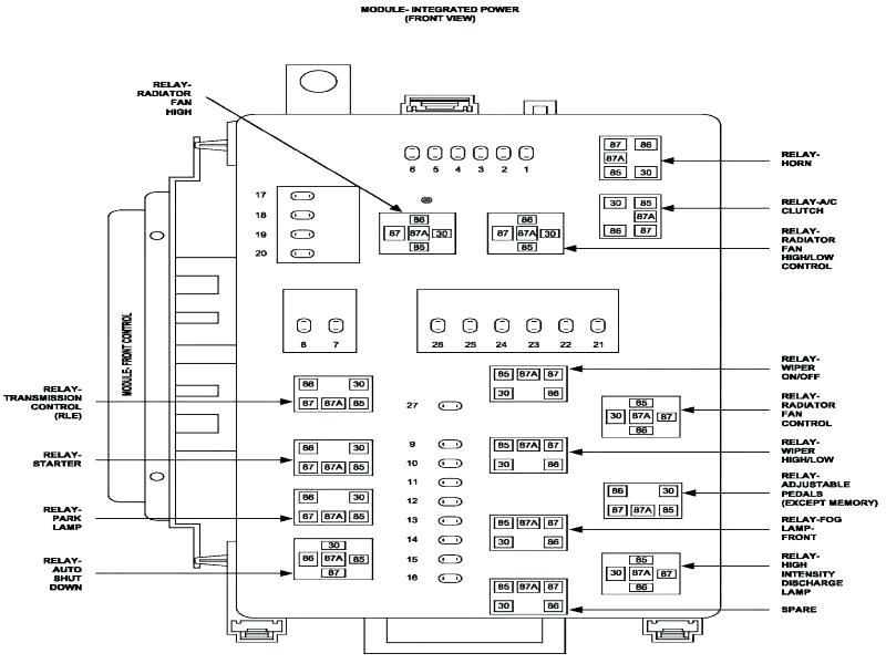 chrysler 300 touring fuse box diagram for 2006 2006 chrysler 300 trunk fuse diagram wiring diagram data  2006 chrysler 300 trunk fuse diagram