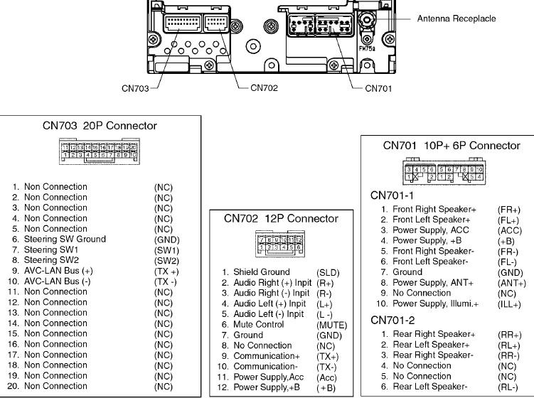 ed_0872] toyota radio 86120 0c020 wiring diagram free wiring diagram  estep spoat majo hylec vish push rine tixat mohammedshrine librar wiring 101