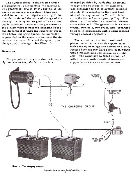 Ax 7953  Ih Tractor Wiring Manual On International 1086 Hydraulic Pump Download Diagram