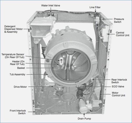 Hs 7412 Washing Machine Wiring Diagram Latest Electrical Wiring Diagram Schematic Wiring