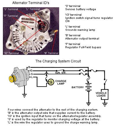 dc_1295] denso wiring diagram i want to connect a tach to my denso  alternator wiring diagram  onica dogan phae mohammedshrine librar wiring 101