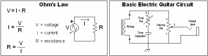 Admirable Basic Electric Guitar Circuits Part 2 Workbenchfun Com Wiring Cloud Faunaidewilluminateatxorg