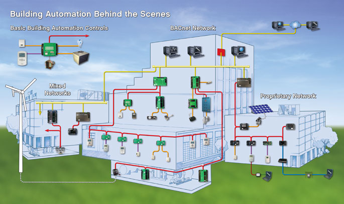 CW_5216] Wiring Diagram Building Automation System Wiring DiagramOver Brece Cosm Sapebe Mohammedshrine Librar Wiring 101