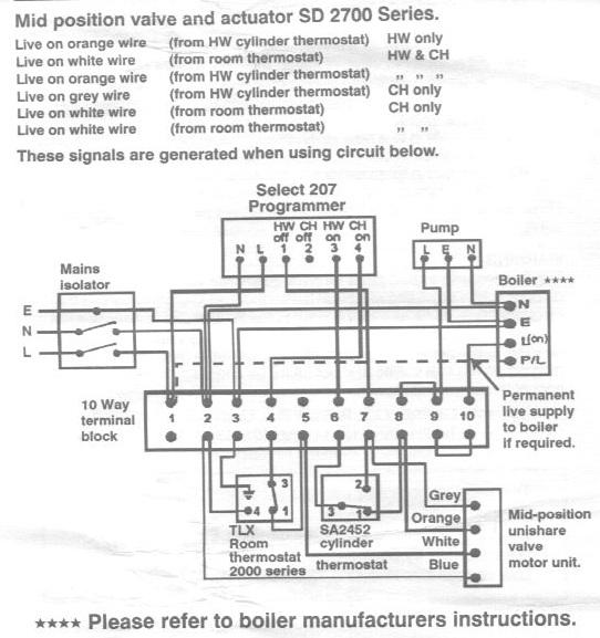 Honeywell Diverter Valve Motor