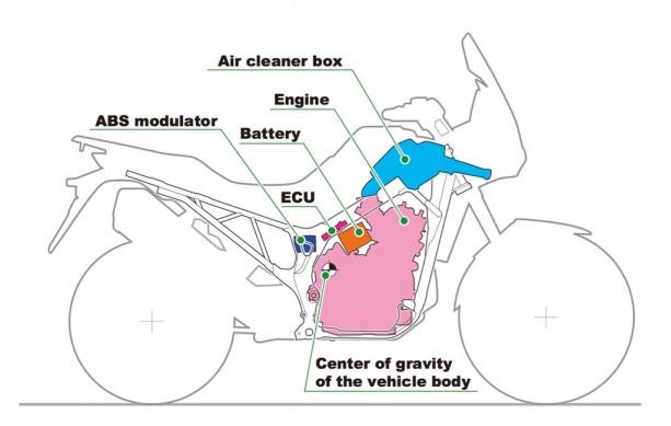 Gy 9724 Honda Africa Twin Wiring Diagram Free Diagram