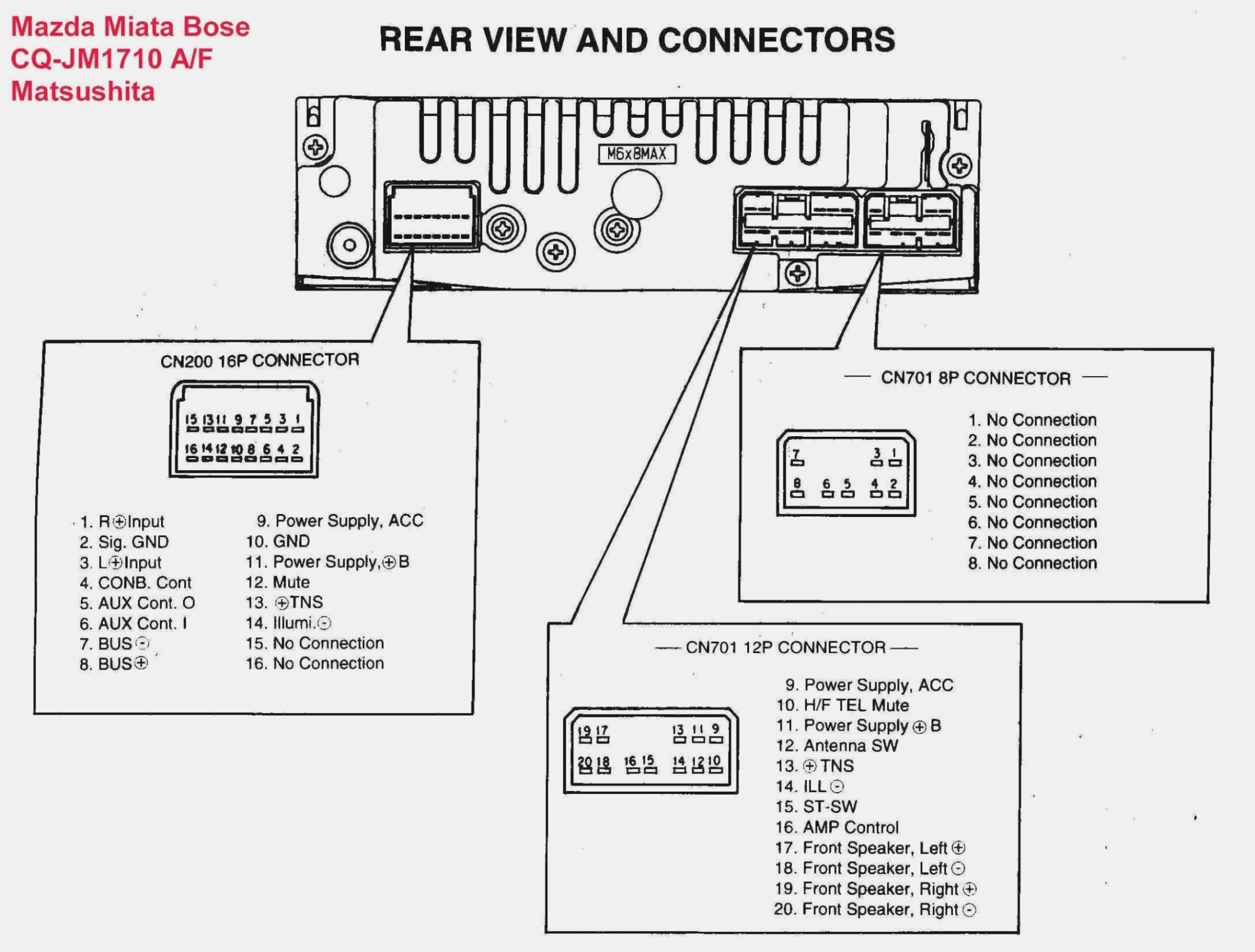 Ro 8419 Del Sol Radio Wiring Diagram Free Download Wiring Diagram Schematic Download Diagram