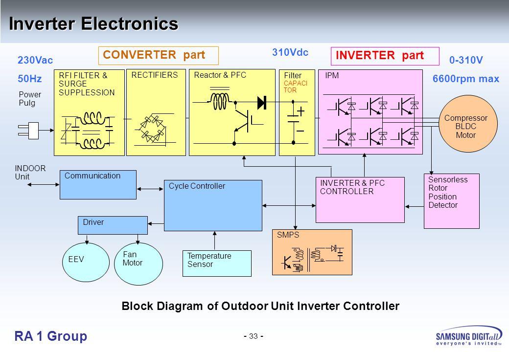Of 6891  Inverterblockdiagramlgjpg Download Diagram