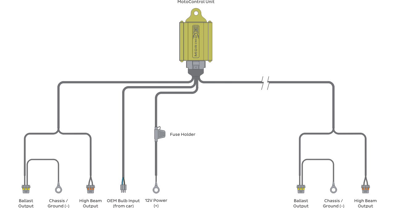 Ec 2459 Motorcycle Fog Lights Wiring Diagram Download Diagram
