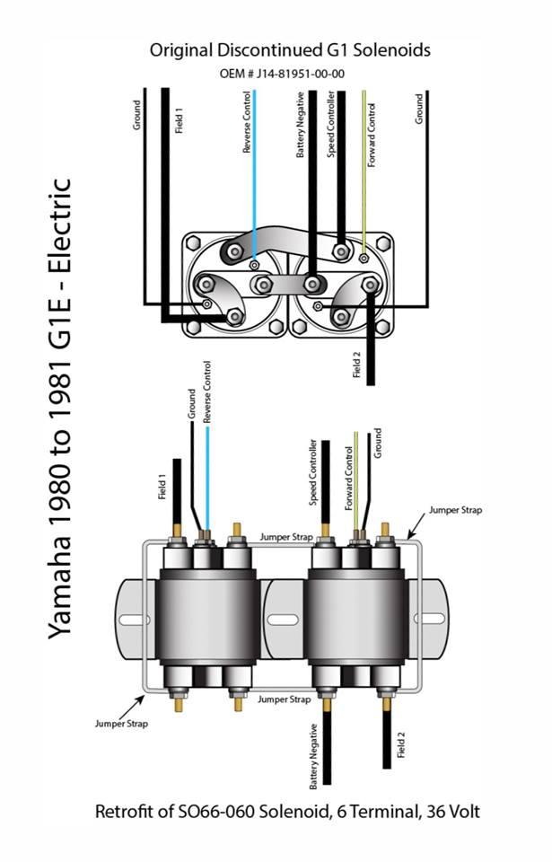 EY_5762] Vintage Golf Cart Wiring Diagram For Electric Free DiagramOxyl Gresi Nful Mohammedshrine Librar Wiring 101