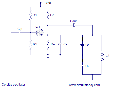 Superb Variable Frequency Oscillator Electronic Circuits And Diagram Wiring Cloud Ittabpendurdonanfuldomelitekicepsianuembamohammedshrineorg