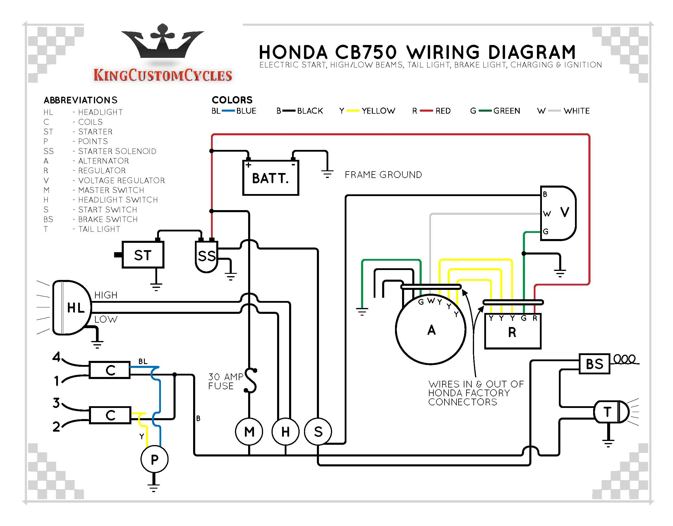 HN_1966] Honda Cb750 Wiring Wiring DiagramUsly Aspi Itis Tzici Frag Trons Mohammedshrine Librar Wiring 101