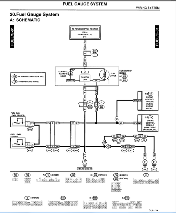 Impreza Horn Wiring Diagram