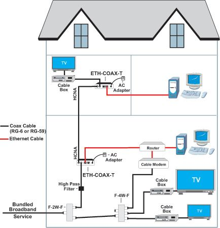 AC_5109] Cable Internet Wiring Diagram For Schematic Wiring | Home Ethernet Wiring Diagram |  | Caba Eumqu Mopar Odga Mohammedshrine Librar Wiring 101