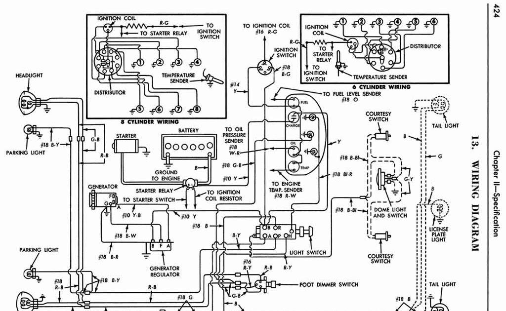 Remarkable 1956 Ford Wiring Schematic General Wiring Diagram Data Wiring Cloud Gufailluminateatxorg