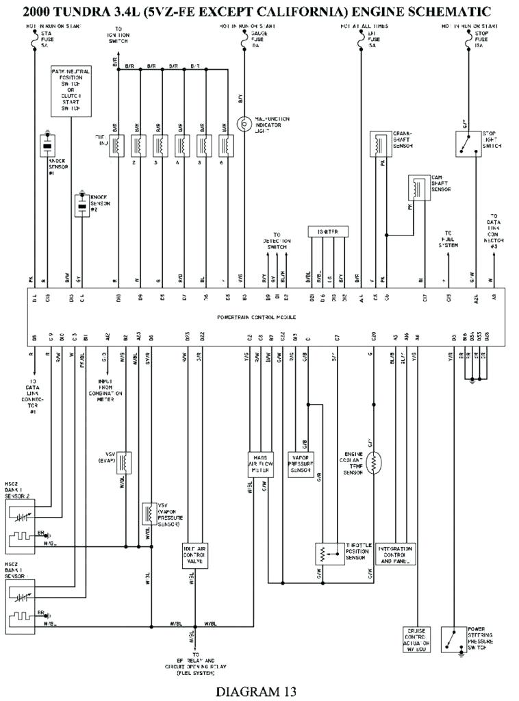 2014 Tundra Engine Diagram - 2003 Ford 5 4l Engine Diagram -  code-03.honda-accordd.waystar.fr | 2014 Tundra Engine Diagram |  | Wiring Diagram Resource