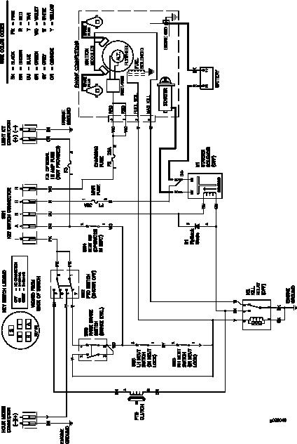 [DIAGRAM_4PO]  MM_3231] Toro Walk Behind Wiring Diagram Get Free Image About Wiring Diagram  Download Diagram | Toro Timecutter Wiring Diagram Under Seat Wires |  | Ginia Tial Ariot Icism Sapre Umize Erek Hendil Mohammedshrine Librar Wiring  101