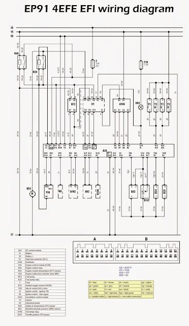 Toyota 4efe Wiring Diagram