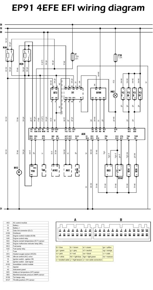 toyota starlet wiring diagram  ouku single din wiring