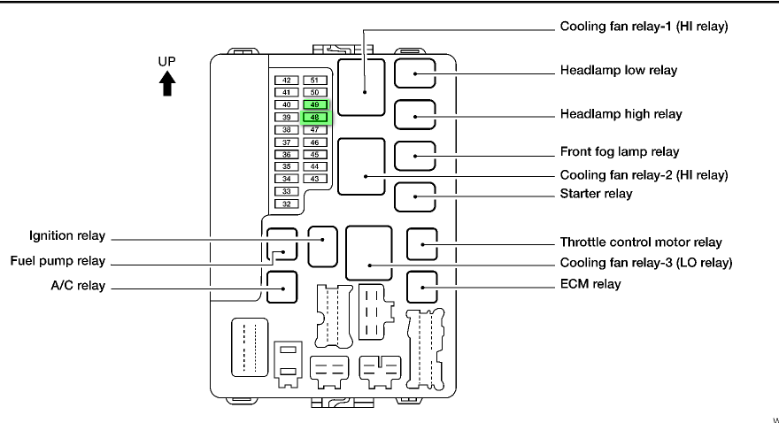 diagram] 03 maxima fuse box - 2005 duramax fuel system diagram list  audio.mon1erinstrument.fr  mon1erinstrument.fr