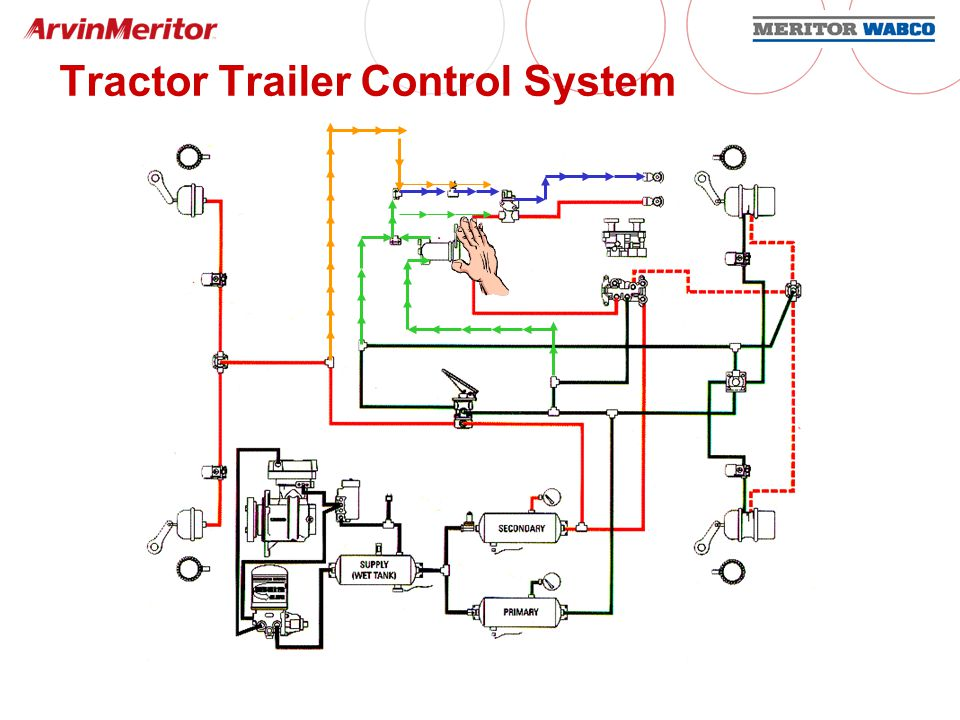meritor abs wiring diagram power cord semi trailer abs wiring wiring diagram data  semi trailer abs wiring wiring