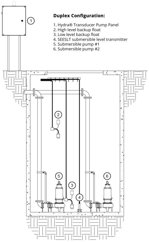 4 Wire Diagram For Lift Station Floats Vdo Marine Tachometer Wiring Diagram Jimny Losdol2 Jeanjaures37 Fr