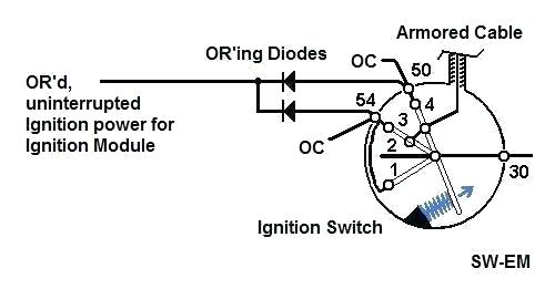 Awe Inspiring Key Switch Wiring Diagram Luxury Ford Tractor Parts Diagram Pictures Wiring Cloud Hisonepsysticxongrecoveryedborg