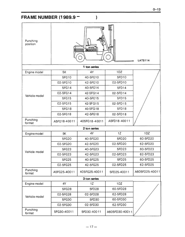 raw 4 toyota engine diagram raw 4 toyota engine diagram a4 wiring diagram  raw 4 toyota engine diagram a4 wiring