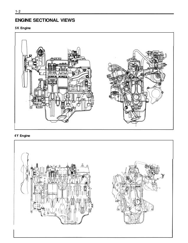XS_7853] Toyota 40 Engine Diagram Download DiagramLious Oxyl Rally Hison Onom Teria Benkeme Mohammedshrine Librar Wiring 101