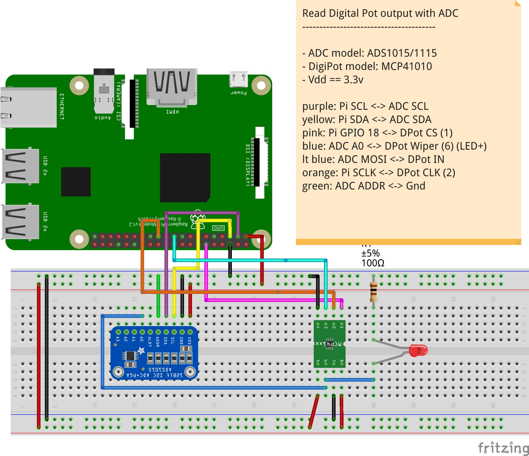 Miraculous Raspberry Pi With Analog Inputs Outputs Driven By Perl Wiring Cloud Itislusmarecoveryedborg