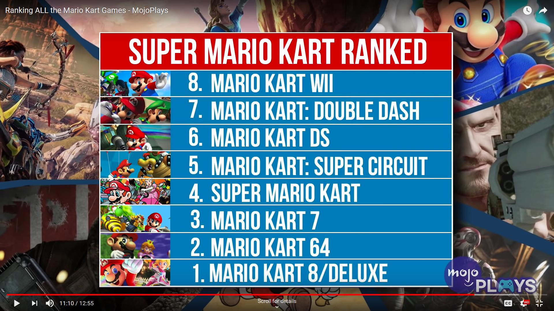 Outstanding Mario Kart Worst Ranking Of The Mario Kart Games S Youtube Wiring Cloud Xortanetembamohammedshrineorg